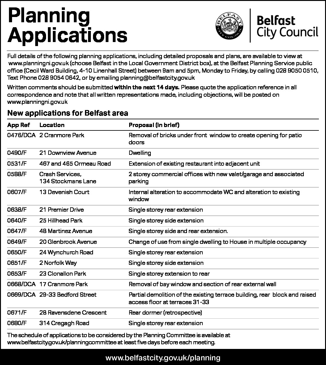 PLANNING NOTICE - BELFAST CITY COUNCIL