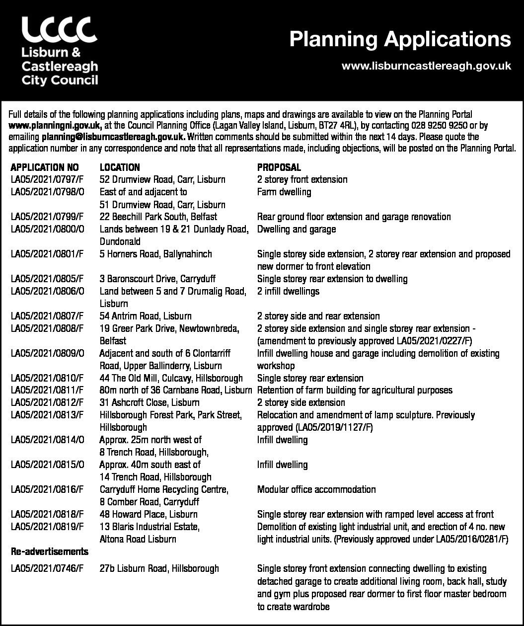 Lisburn & Castlereagh City Council Planning Applications